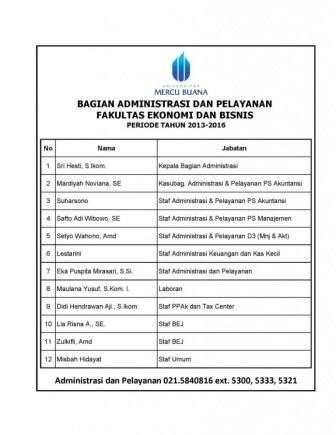Bagian Administrasi FEB 2013
